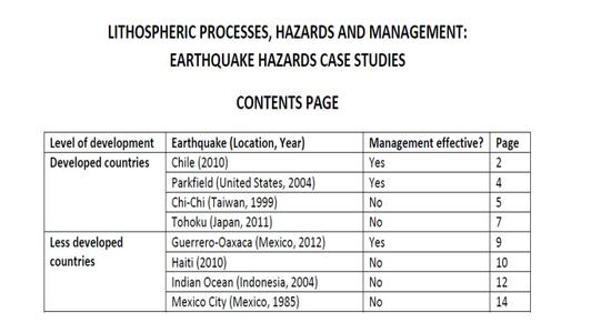 Earthquake Hazards Case Studies