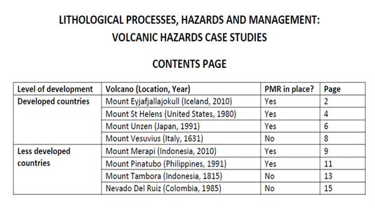 Volcanic Hazards Case Studies