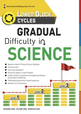 Gradual Difficulty in Science - Cycles - Pri 3/4