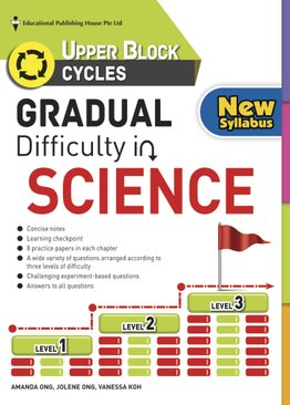 Gradual Difficulty in Science - Cycles - Pri 5/6
