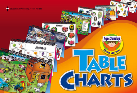 Young Learners Table Charts English
