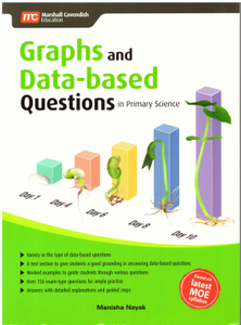 Graphs and Data-based Questions in Pri Science