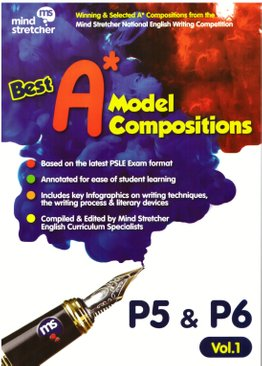 Best A* Model Compositions by Mind Stretcher