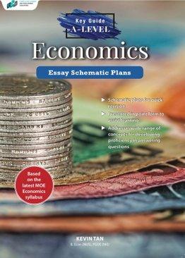 A-Level Economics: Essay Schematic Plans
