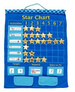Star Chart - Blue